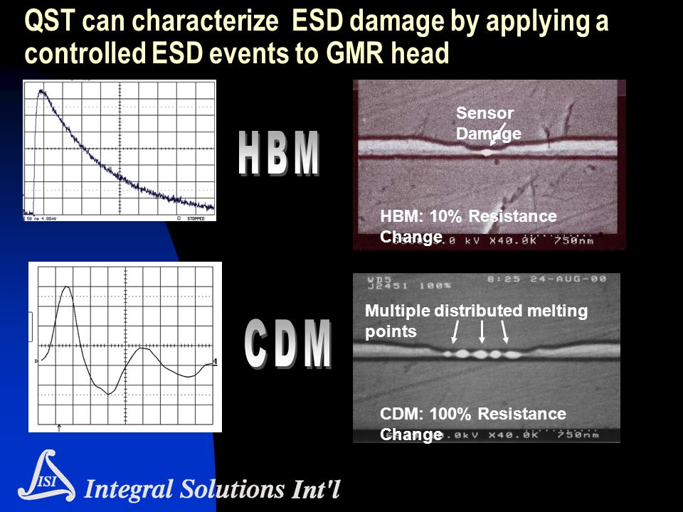 QST can characterize ESD damage by applying a controlled ESD events to GMR head HBM: 10% Resistance Change Sensor Damage CDM: 100% Resistance Change M