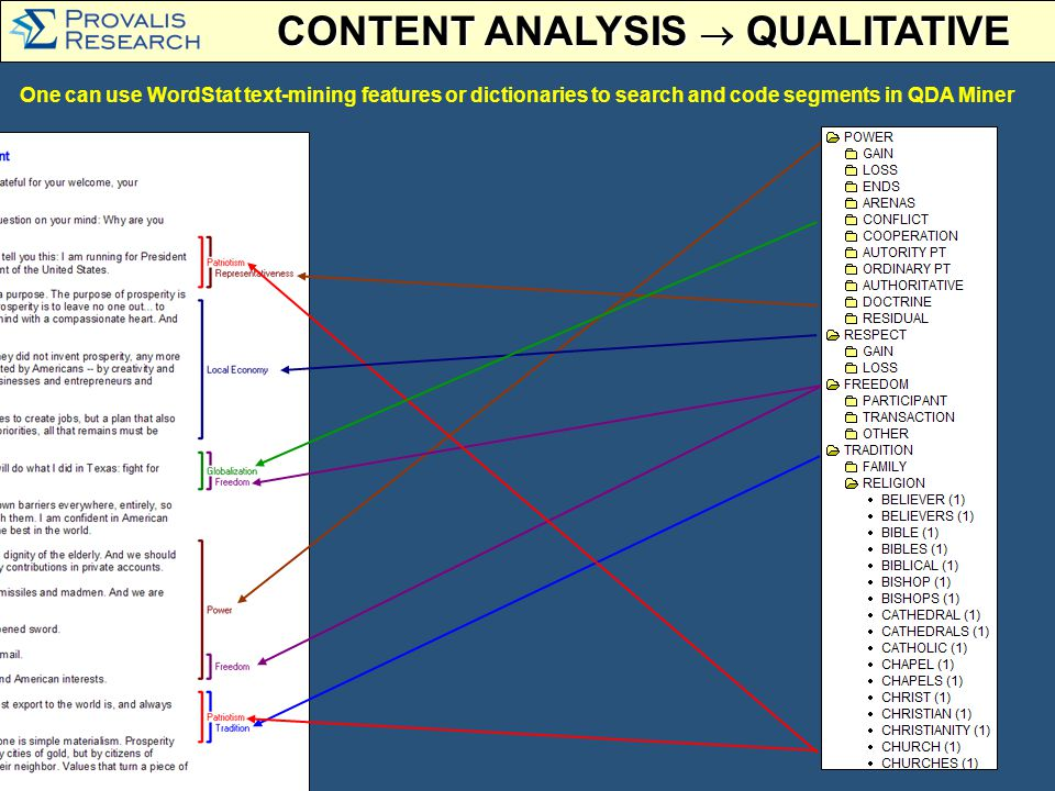 One can use WordStat text-mining features or dictionaries to search and code segments in QDA Miner CONTENT ANALYSIS QUALITATIVE