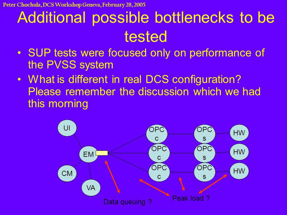 Peter Chochula, DCS Workshop Geneva, February 28, 2005 Additional possible bottlenecks to be tested SUP tests were focused only on performance of the PVSS system What is different in real DCS configuration.