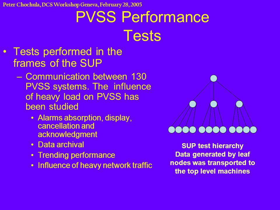 Peter Chochula, DCS Workshop Geneva, February 28, 2005 Conclusions on remote access tests Prototype performed well Memory consumption ~35 MB per heavy session CPU usage reasonable, one Xeon CPU running at 3GHz can handle the load Stability tested over weeks