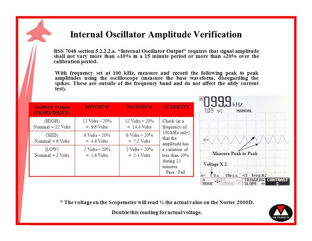Internal Oscillator Amplitude Verification BSS 7048 section 5.2.2.2.a. Internal Oscillator Output requires that signal amplitude shall not vary more t