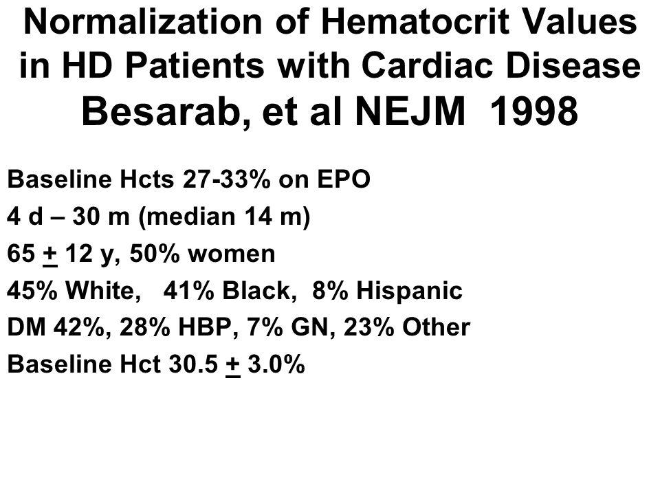 Normalization of Hematocrit Values in HD Patients with Cardiac Disease Besarab, et al NEJM 1998 Baseline Hcts 27-33% on EPO 4 d – 30 m (median 14 m) 6