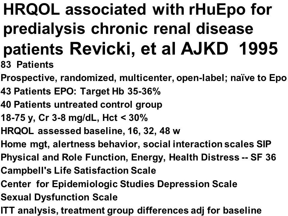 HRQOL associated with rHuEpo for predialysis chronic renal disease patients Revicki, et al AJKD 1995 83 Patients Prospective, randomized, multicenter,