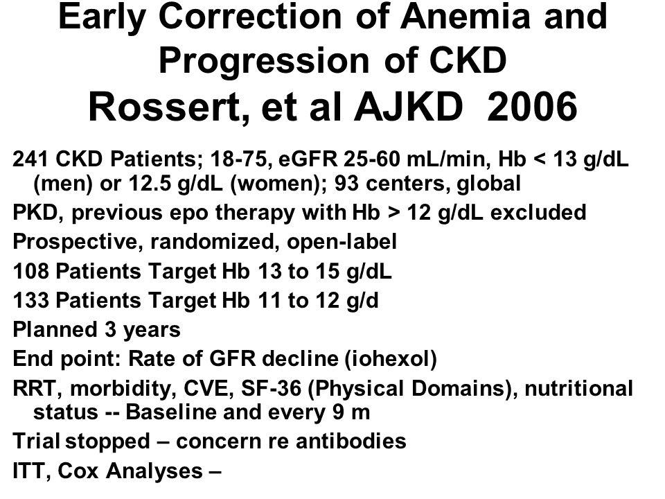 Early Correction of Anemia and Progression of CKD Rossert, et al AJKD 2006 241 CKD Patients; 18-75, eGFR 25-60 mL/min, Hb < 13 g/dL (men) or 12.5 g/dL