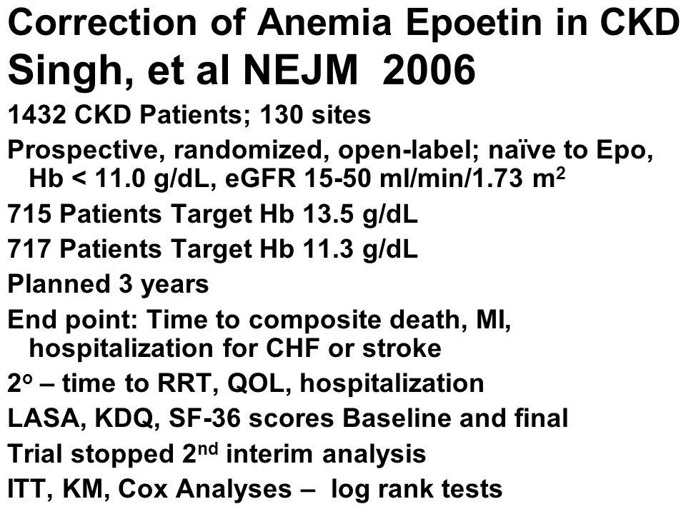 Correction of Anemia Epoetin in CKD Singh, et al NEJM 2006 1432 CKD Patients; 130 sites Prospective, randomized, open-label; naïve to Epo, Hb < 11.0 g