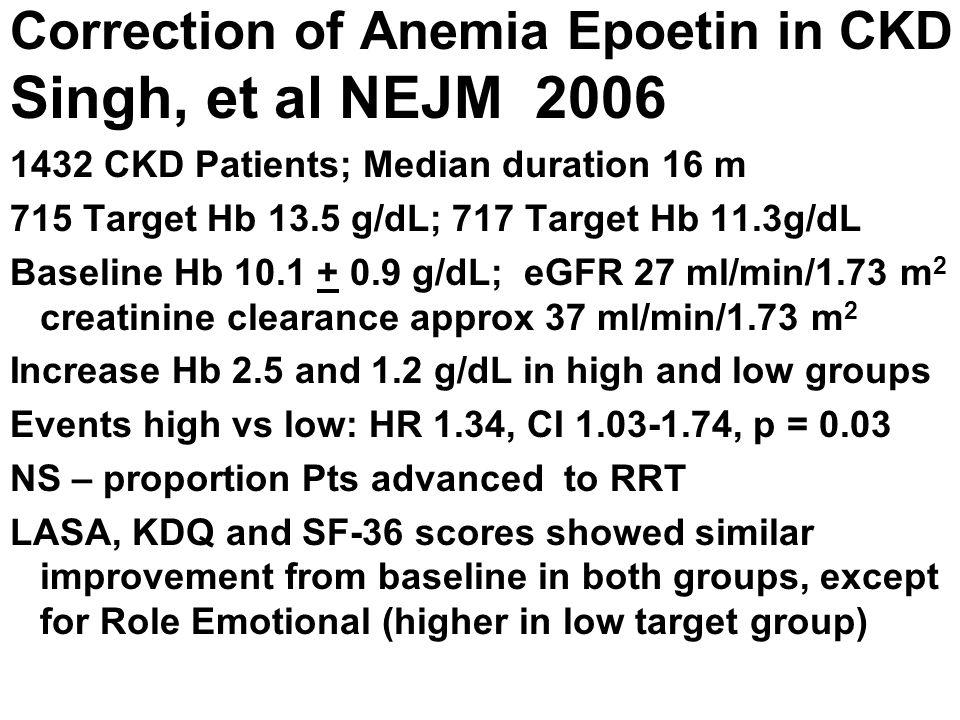 Correction of Anemia Epoetin in CKD Singh, et al NEJM 2006 1432 CKD Patients; Median duration 16 m 715 Target Hb 13.5 g/dL; 717 Target Hb 11.3g/dL Bas