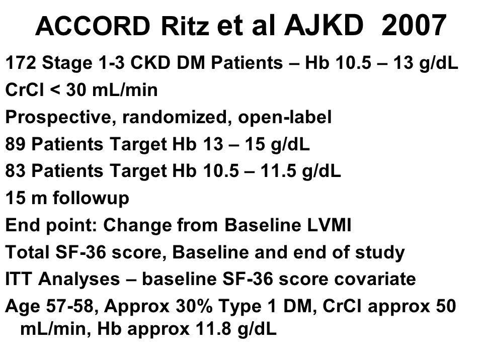 ACCORD Ritz et al AJKD 2007 172 Stage 1-3 CKD DM Patients – Hb 10.5 – 13 g/dL CrCl < 30 mL/min Prospective, randomized, open-label 89 Patients Target