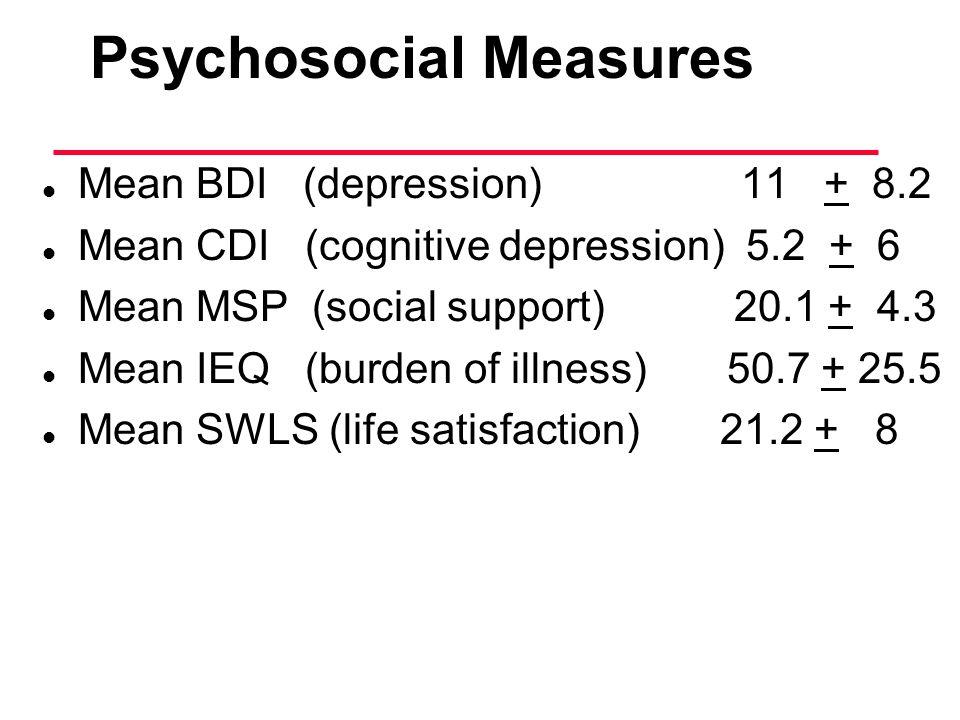 Psychosocial Measures l Mean BDI (depression) 11 + 8.2 l Mean CDI (cognitive depression) 5.2 + 6 l Mean MSP (social support) 20.1 + 4.3 l Mean IEQ (bu