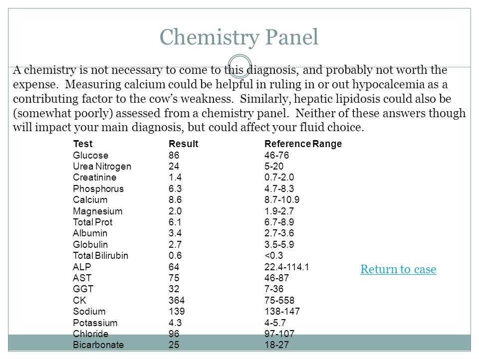 Chemistry Panel Test ResultReference Range Glucose Urea Nitrogen Creatinine Phosphorus Calcium Magnesium Total Prot Albumin Globulin Total Bilirubin0.6<0.3 ALP AST GGT CK Sodium Potassium Chloride Bicarbonate A chemistry is not necessary to come to this diagnosis, and probably not worth the expense.