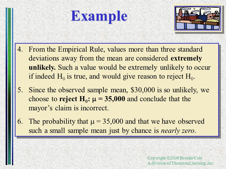 Copyright ©2006 Brooks/Cole A division of Thomson Learning, Inc.Example 4.From the Empirical Rule, values more than three standard deviations away from the mean are considered extremely unlikely.