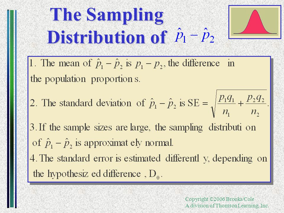 Copyright ©2006 Brooks/Cole A division of Thomson Learning, Inc. The Sampling Distribution of