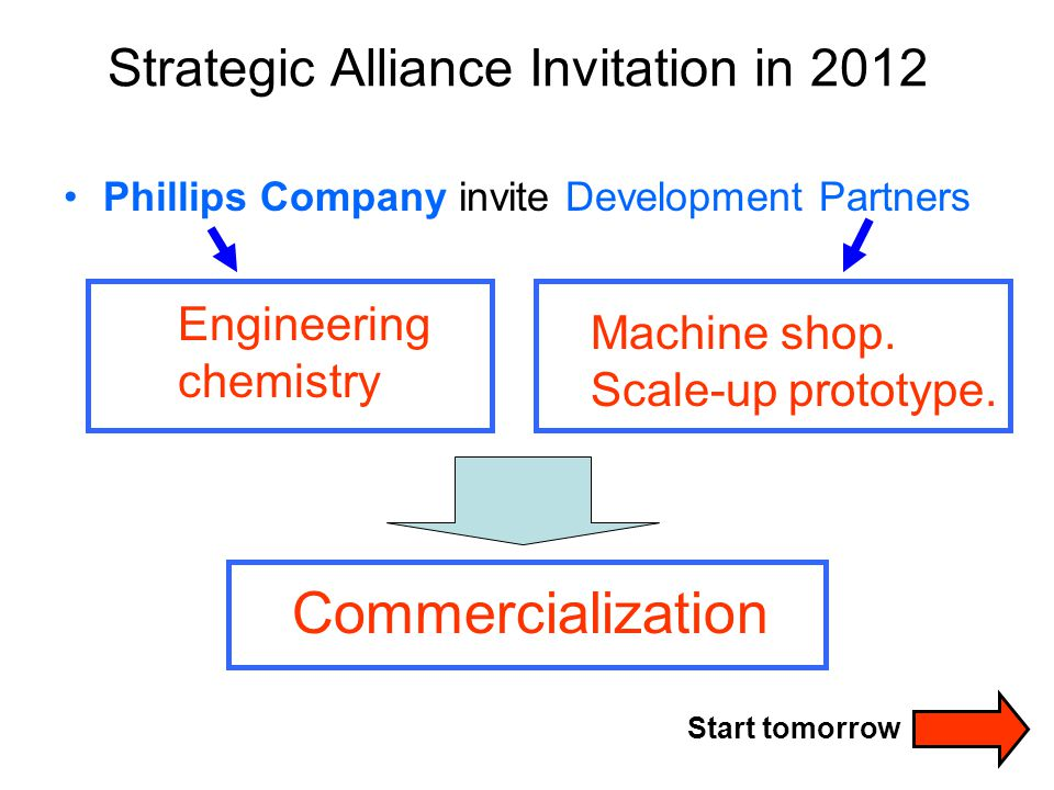 Strategic Alliance Invitation in 2012 Phillips Company invite Development Partners Commercialization Engineering chemistry Machine shop.