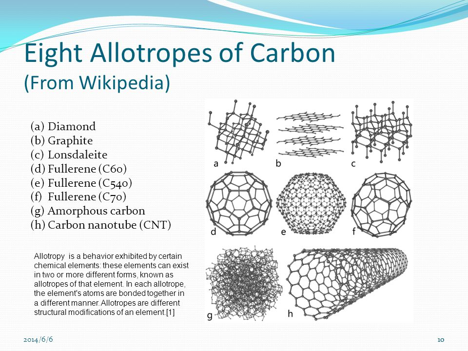 10 Eight Allotropes of Carbon (From Wikipedia) (a)Diamond (b)Graphite (c)Lonsdaleite (d)Fullerene (C60) (e)Fullerene (C540) (f)Fullerene (C70) (g)Amorphous carbon (h)Carbon nanotube (CNT) Allotropy is a behavior exhibited by certain chemical elements: these elements can exist in two or more different forms, known as allotropes of that element.