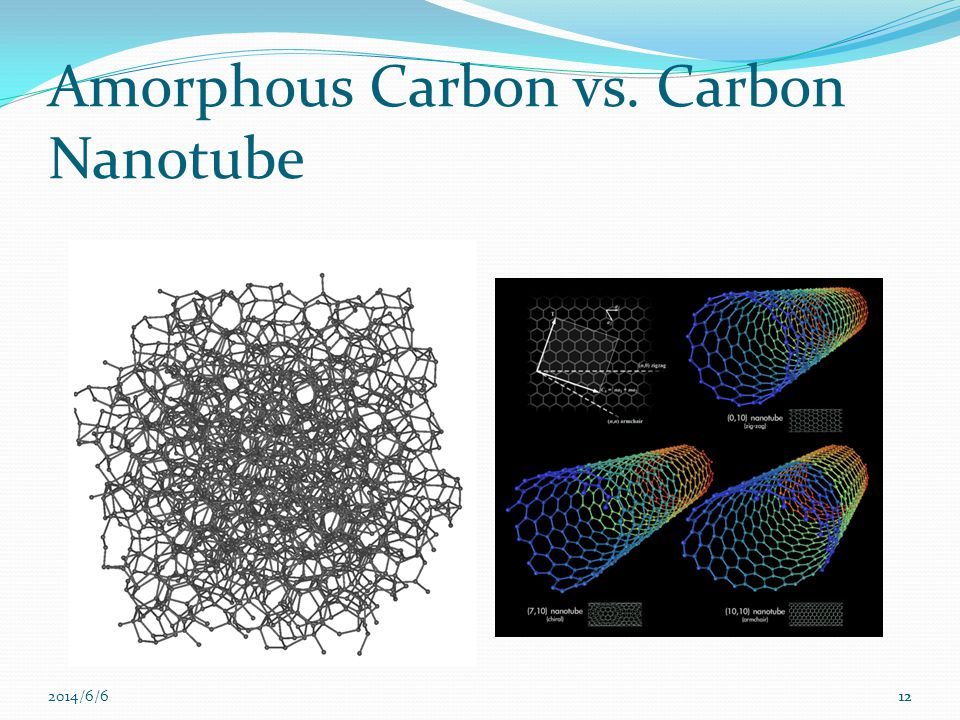 2014/6/612 Amorphous Carbon vs. Carbon Nanotube 12