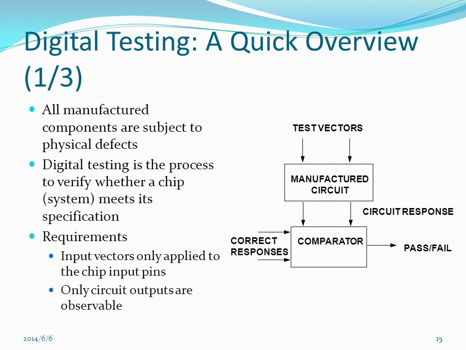 2014/6/615 Digital Testing: A Quick Overview (1/3) All manufactured components are subject to physical defects Digital testing is the process to verify whether a chip (system) meets its specification Requirements Input vectors only applied to the chip input pins Only circuit outputs are observable 15 TEST VECTORS MANUFACTURED CIRCUIT COMPARATOR CIRCUIT RESPONSE PASS/FAIL CORRECT RESPONSES
