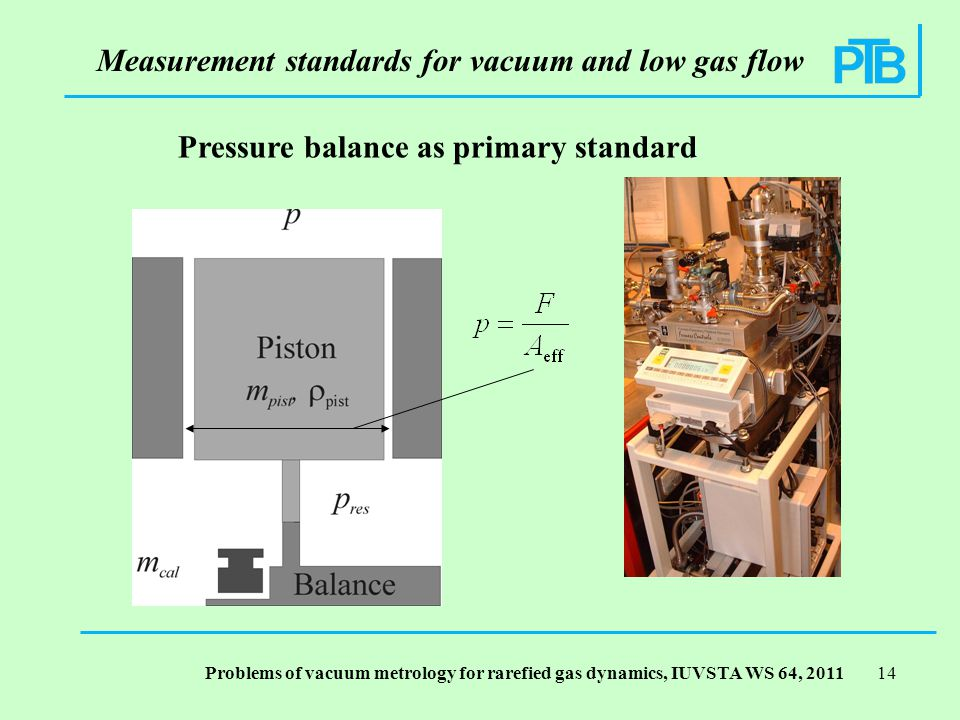 Problems of vacuum metrology for rarefied gas dynamics, IUVSTA WS 64, Pressure balance as primary standard Measurement standards for vacuum and low gas flow