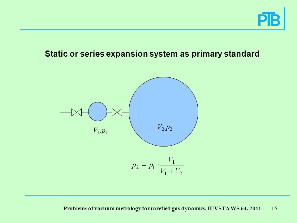 Problems of vacuum metrology for rarefied gas dynamics, IUVSTA WS 64, Static or series expansion system as primary standard V 1,p 1 V 2,p 2