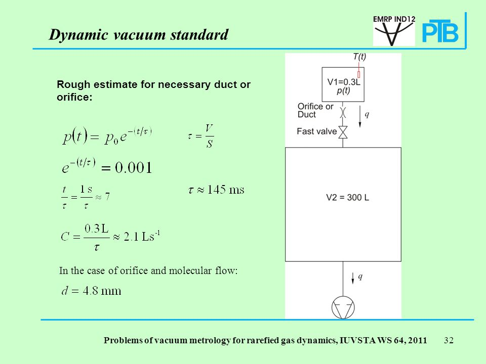 Problems of vacuum metrology for rarefied gas dynamics, IUVSTA WS 64, Dynamic vacuum standard Rough estimate for necessary duct or orifice: In the case of orifice and molecular flow: