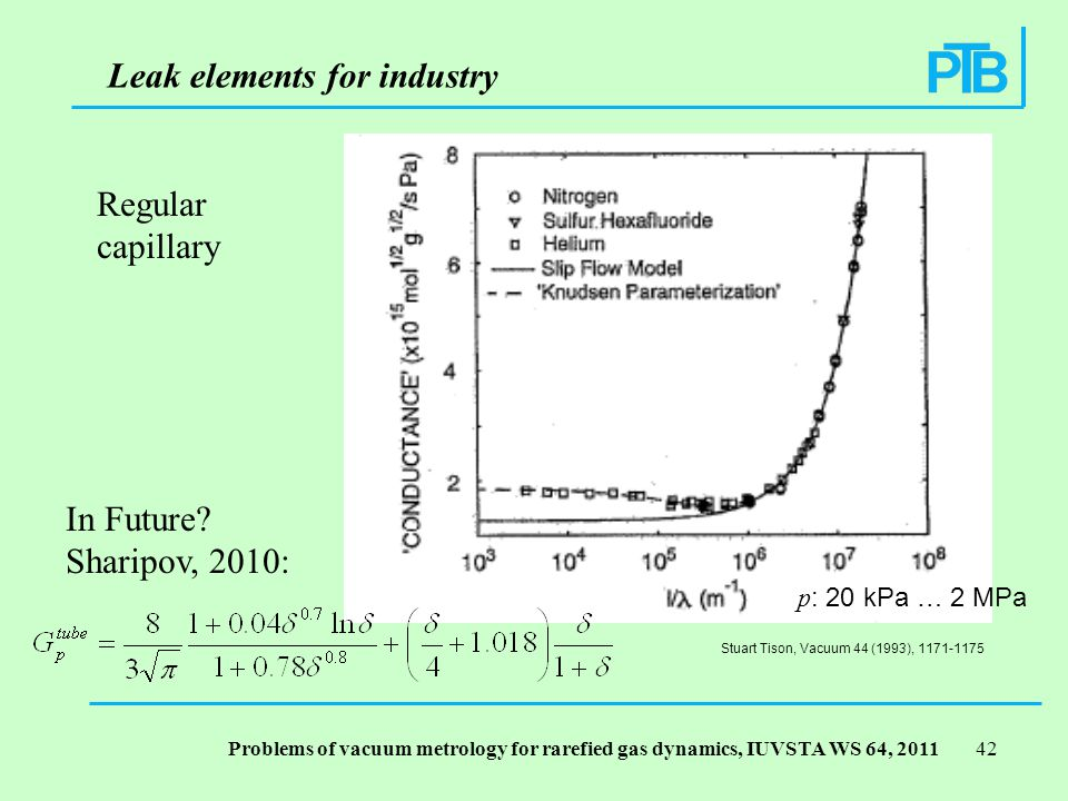 Problems of vacuum metrology for rarefied gas dynamics, IUVSTA WS 64, Stuart Tison, Vacuum 44 (1993), Regular capillary Leak elements for industry p : 20 kPa … 2 MPa In Future.