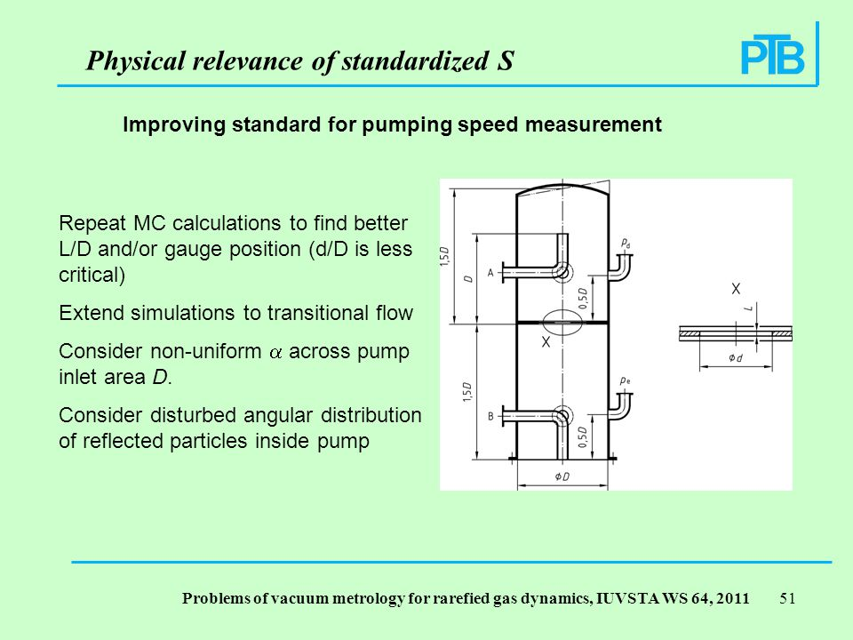 Problems of vacuum metrology for rarefied gas dynamics, IUVSTA WS 64, Improving standard for pumping speed measurement Physical relevance of standardized S Repeat MC calculations to find better L/D and/or gauge position (d/D is less critical) Extend simulations to transitional flow Consider non-uniform across pump inlet area D.