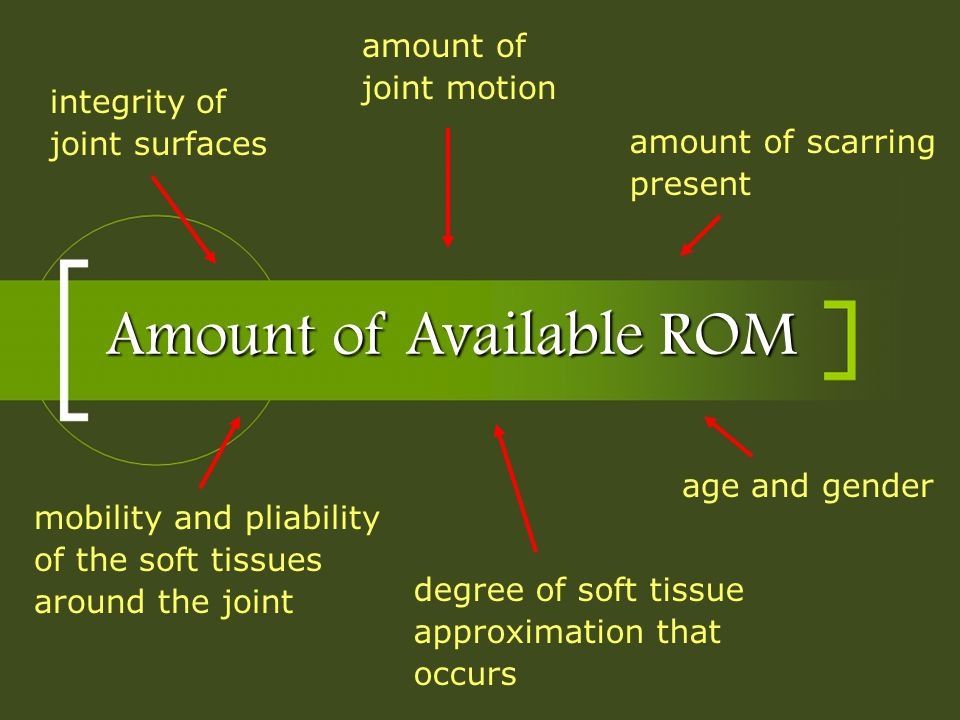 Amount of Available ROM integrity of joint surfaces amount of joint motion mobility and pliability of the soft tissues around the joint degree of soft