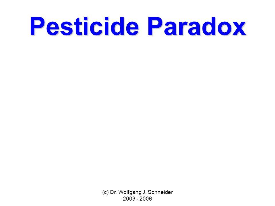 (c) Dr. Wolfgang J. Schneider 2003 - 2006 Pesticide Paradox