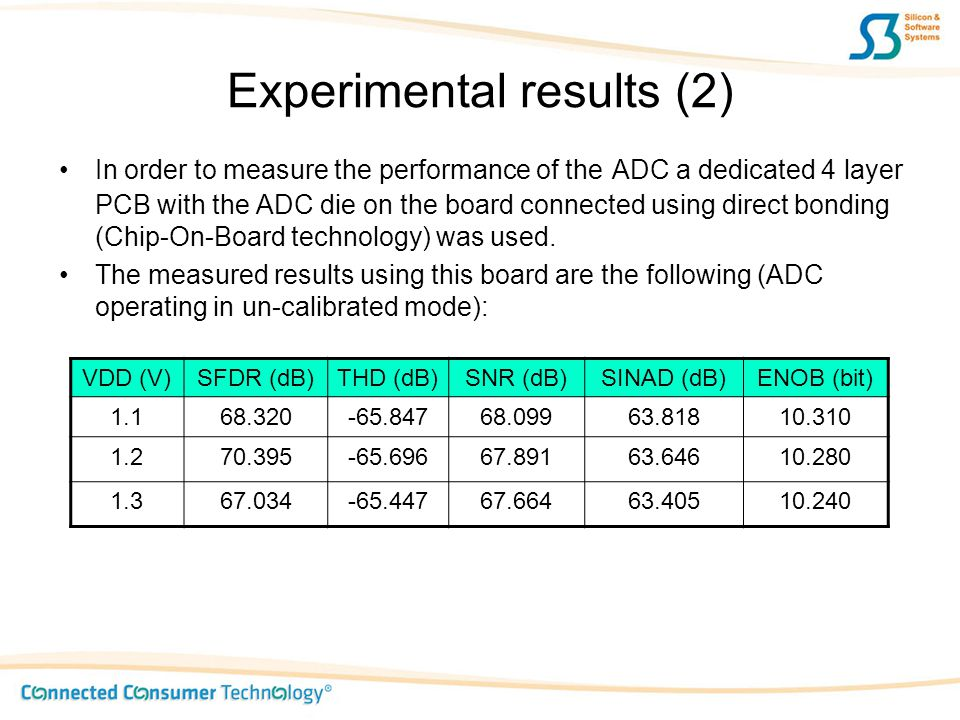 Experimental results (2) In order to measure the performance of the ADC a dedicated 4 layer PCB with the ADC die on the board connected using direct b