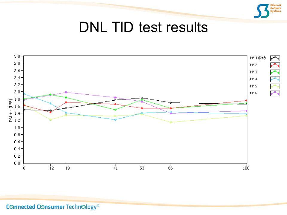DNL TID test results