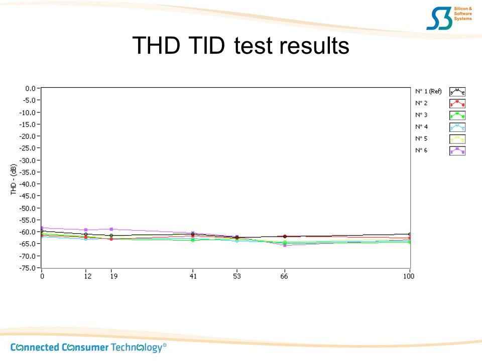 THD TID test results