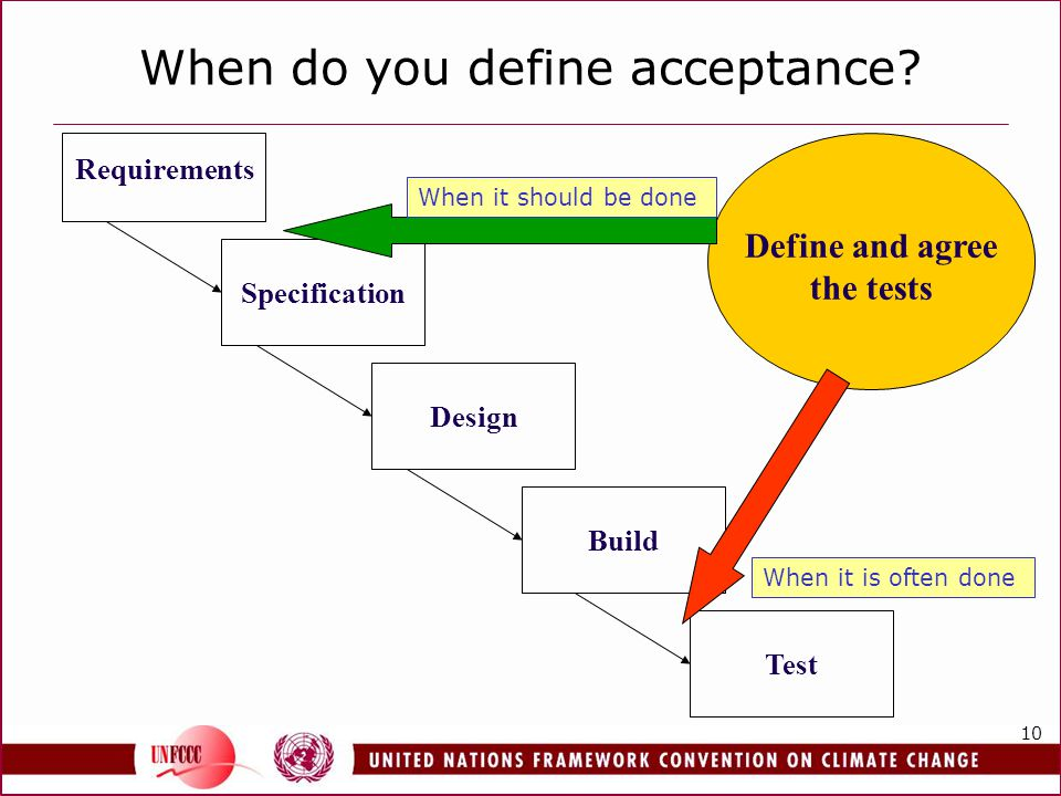 10 When do you define acceptance? Requirements Specification Design Build Test Define and agree the tests When it should be done When it is often done