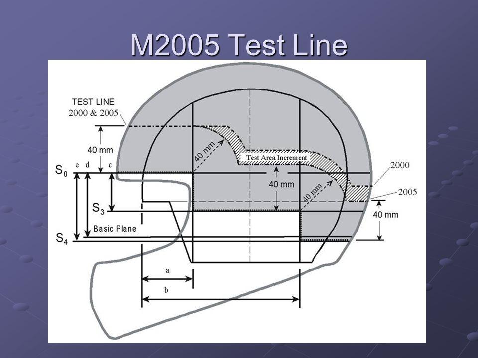 M2005 Test Line