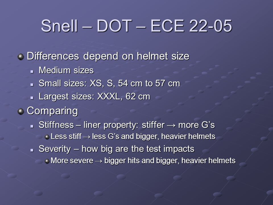 Snell – DOT – ECE 22-05 Differences depend on helmet size Medium sizes Medium sizes Small sizes: XS, S, 54 cm to 57 cm Small sizes: XS, S, 54 cm to 57