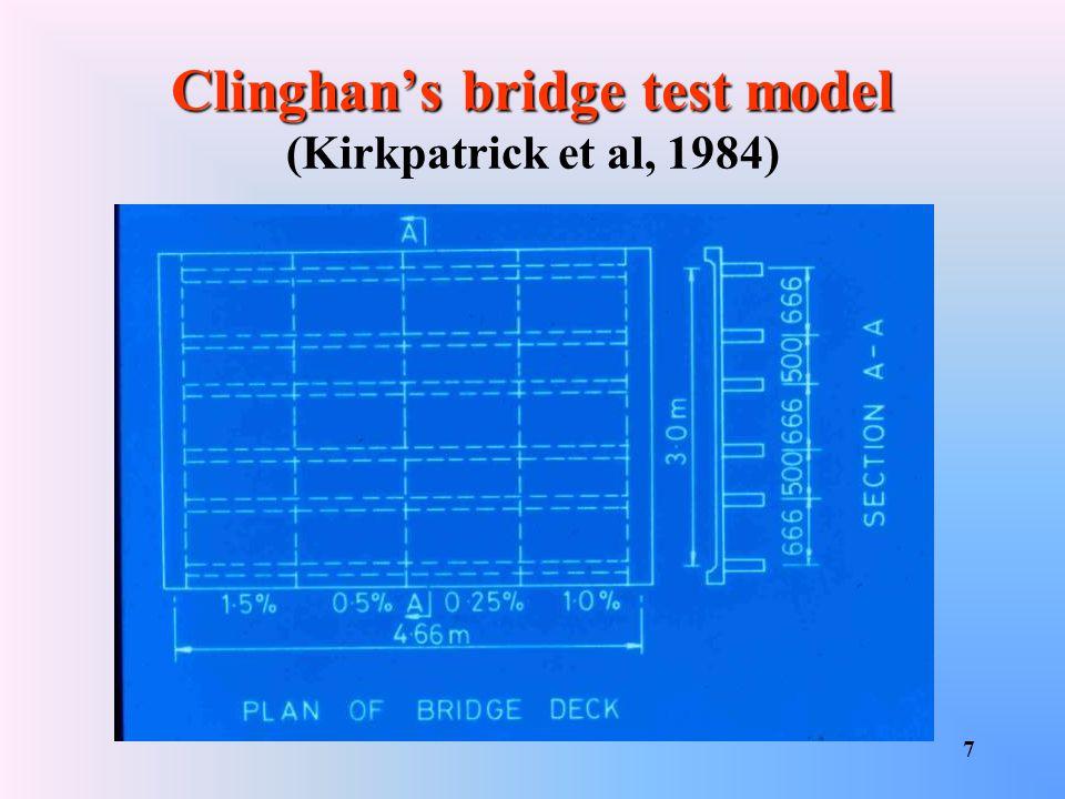 17 Slab strips test load arrangement Restraint, K 1425mm b=475mmh=150mm d=75 to 104mm KEY : Fixed End & Longitudinal Restraint = F/E+L/R Simple Support & Longitudinal Restraint = S/S+L/R Simple Support = S/S