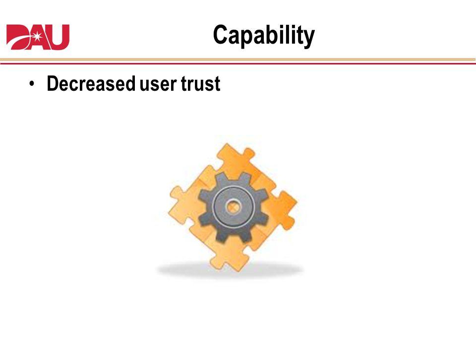 Capability Decreased user trust