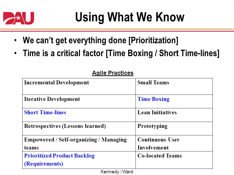 Using What We Know We cant get everything done [Prioritization] Time is a critical factor [Time Boxing / Short Time-lines] Incremental DevelopmentSmal