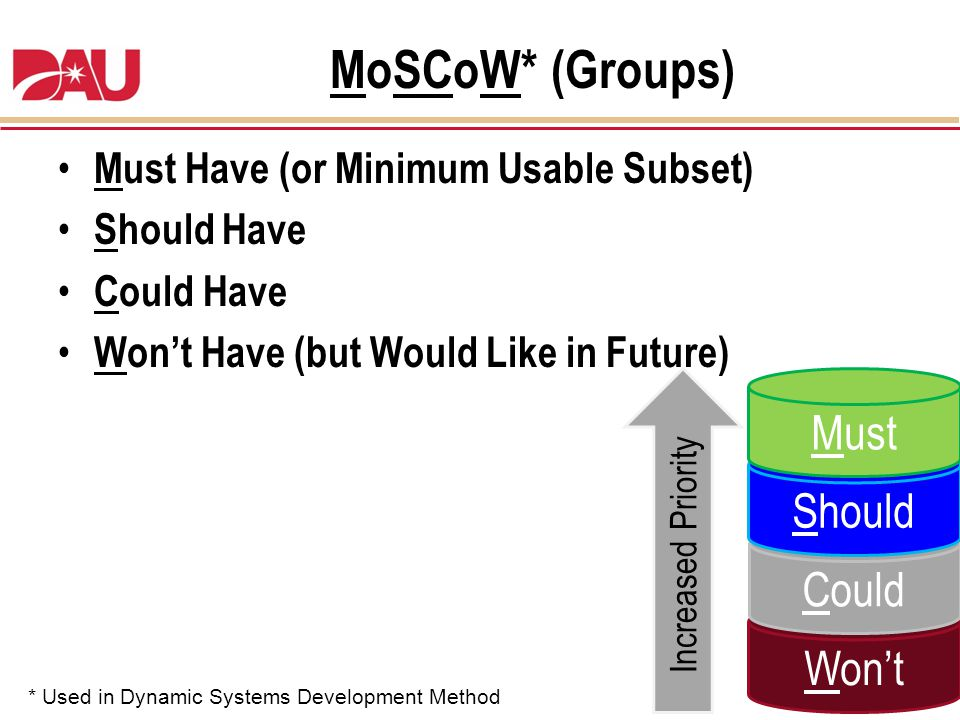 MoSCoW* (Groups) Must Have (or Minimum Usable Subset) Should Have Could Have Wont Have (but Would Like in Future) Wont Could Should Must Increased Pri