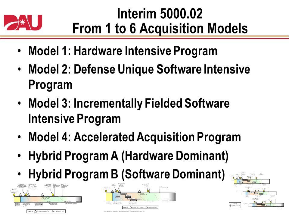 Interim 5000.02 From 1 to 6 Acquisition Models Model 1: Hardware Intensive Program Model 2: Defense Unique Software Intensive Program Model 3: Increme