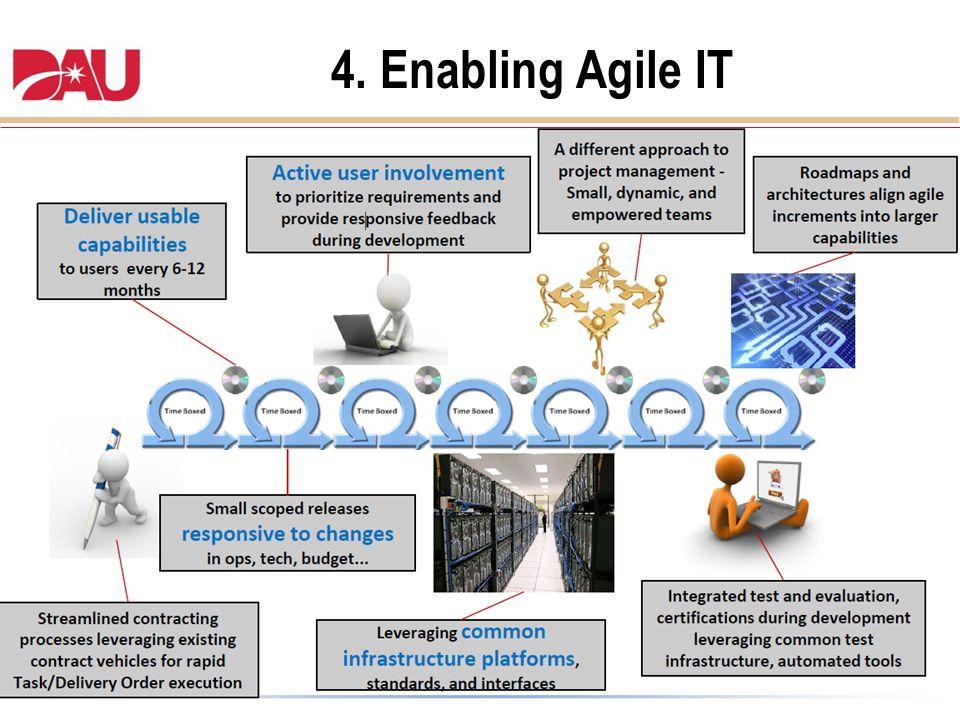 4. Enabling Agile IT