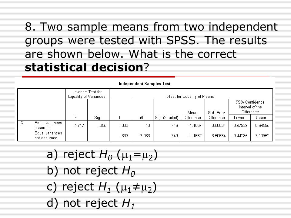 8. Two sample means from two independent groups were tested with SPSS.