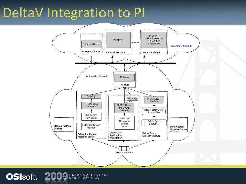 DeltaV Integration to PI