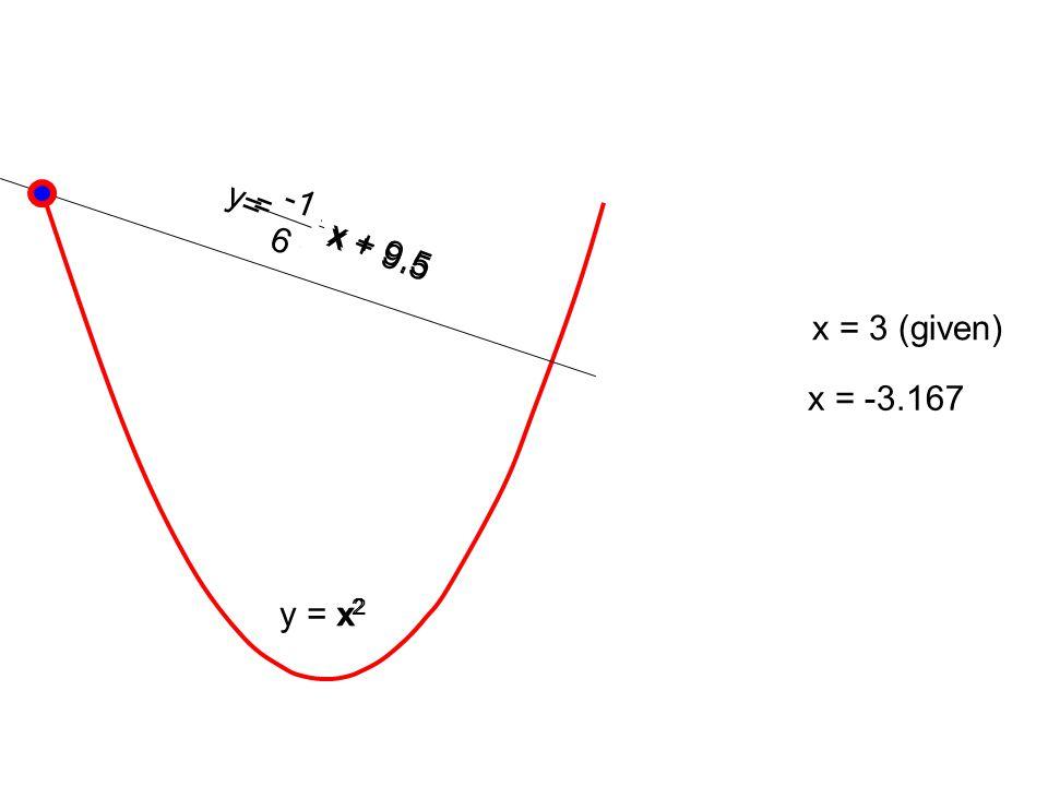 y = * x + 9.5 6 y = x 2 x 2 = * x + 9.5 6 x = 3 (given) x = -3.167