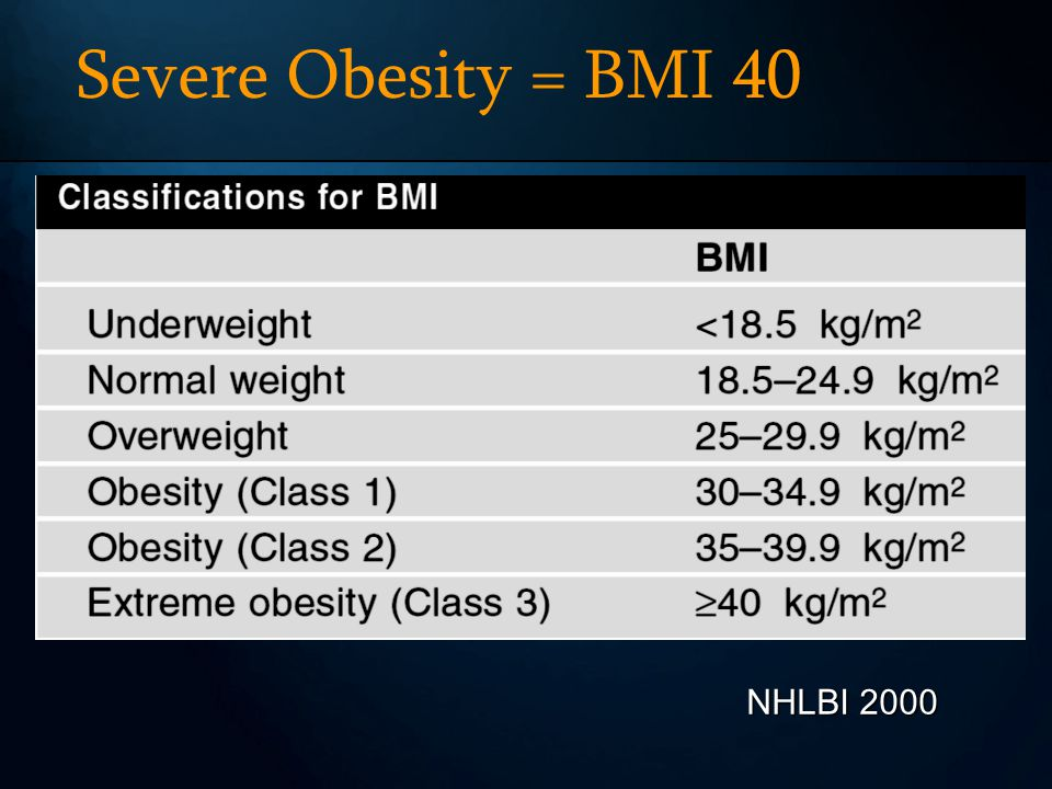 Severe Obesity = BMI 40 NHLBI 2000
