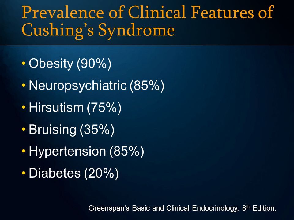 Prevalence of Clinical Features of Cushings Syndrome Obesity (90%) Neuropsychiatric (85%) Hirsutism (75%) Bruising (35%) Hypertension (85%) Diabetes (20%) Greenspans Basic and Clinical Endocrinology, 8 th Edition.