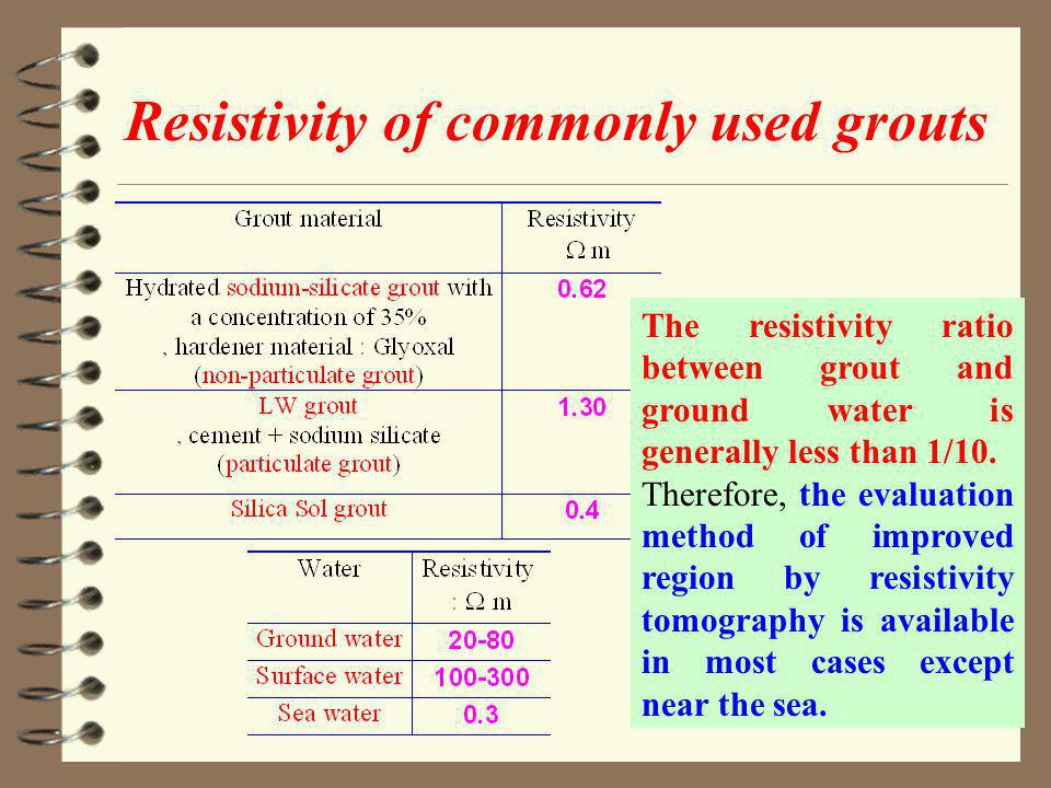 Resistivity of commonly used grouts The resistivity ratio between grout and ground water is generally less than 1/10.