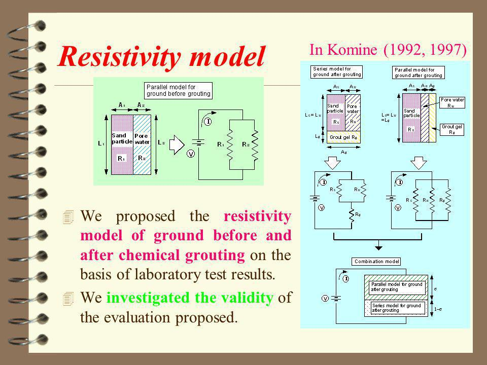 Resistivity model 4 We proposed the resistivity model of ground before and after chemical grouting on the basis of laboratory test results.
