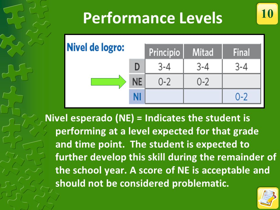 Performance Levels Nivel esperado (NE) = Indicates the student is performing at a level expected for that grade and time point. The student is expecte