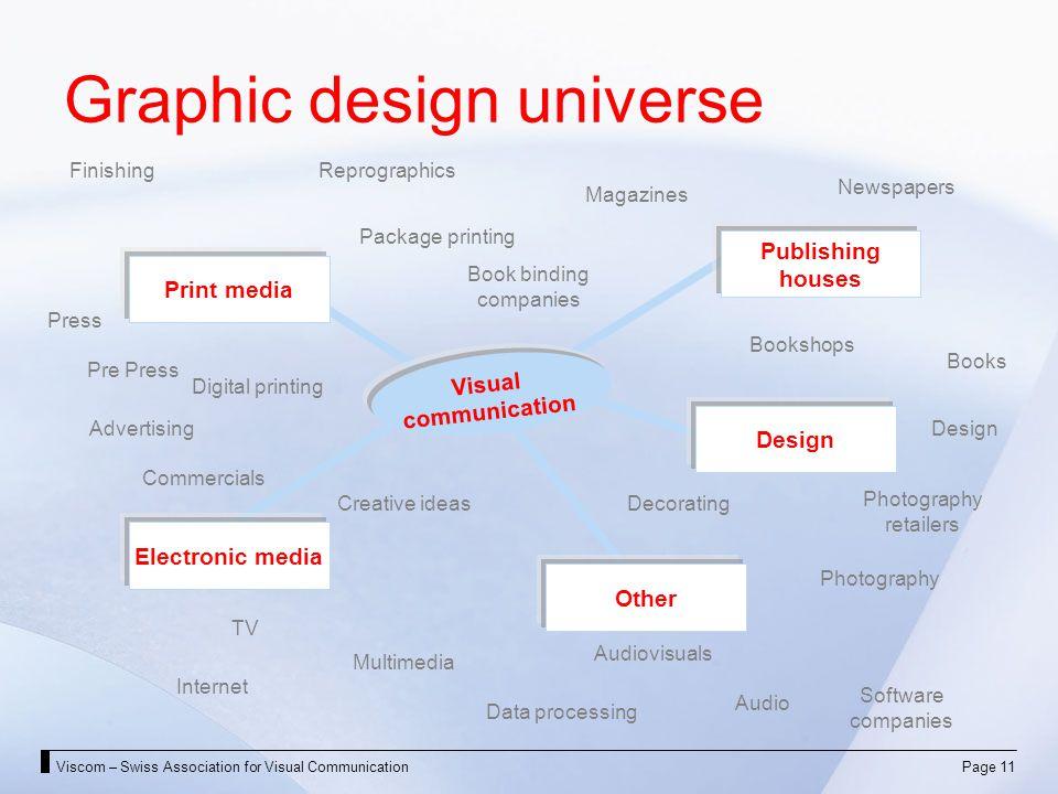 Viscom – Swiss Association for Visual CommunicationPage 11 Print media Other Publishing houses Electronic media Graphic design universe Visual communi