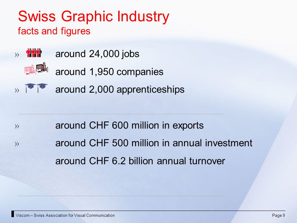 Viscom – Swiss Association for Visual CommunicationPage 9 Swiss Graphic Industry facts and figures around 24,000 jobs around 1,950 companies around 2,000 apprenticeships around CHF 600 million in exports around CHF 500 million in annual investment around CHF 6.2 billion annual turnover