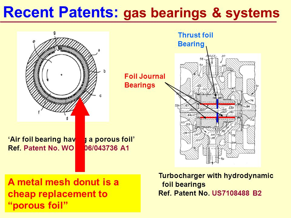 Recent Patents: gas bearings & systems A metal mesh donut is a cheap replacement to porous foil Air foil bearing having a porous foil Ref. Patent No.