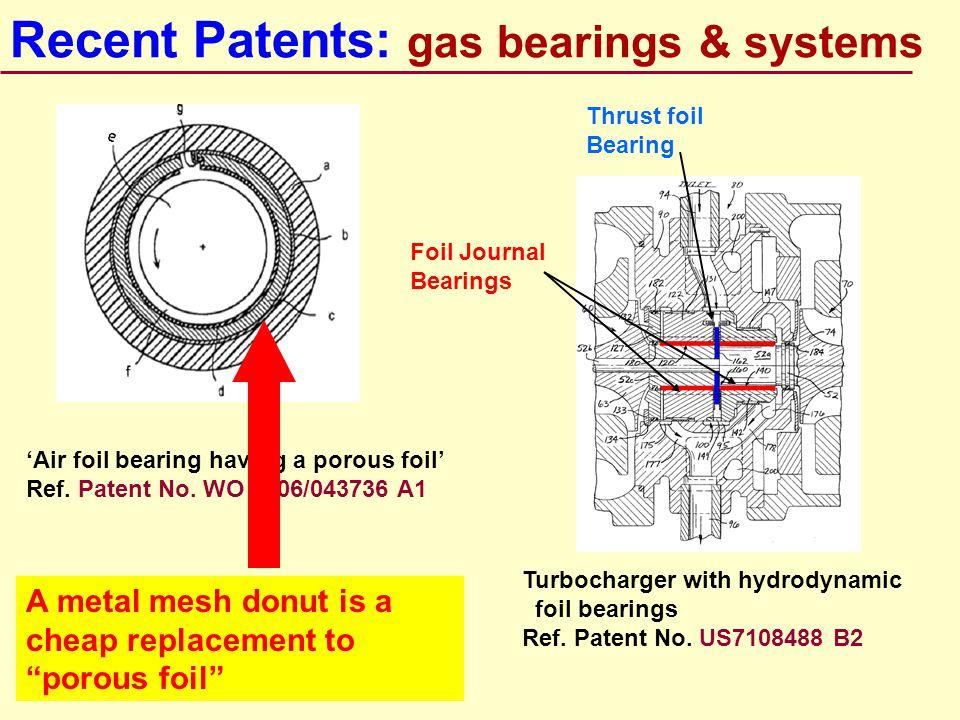Metal Mesh Foil Bearing Rotordynamic Test Rig (a) Static shaft Max.